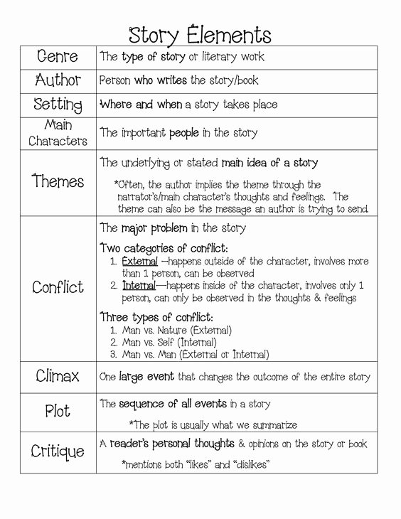Elements Of Fiction Worksheet Luxury Story Elements Note Page Pdf