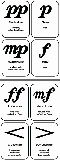 Elements Of Music Worksheet Luxury Teach the Music Element Of Dynamics with Flashcards