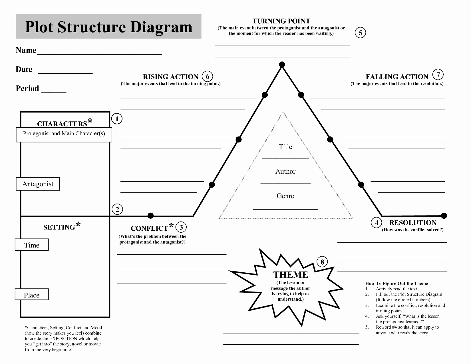 Elements Of Plot Worksheet Best Of Plot Pyramid Worksheet Rringband