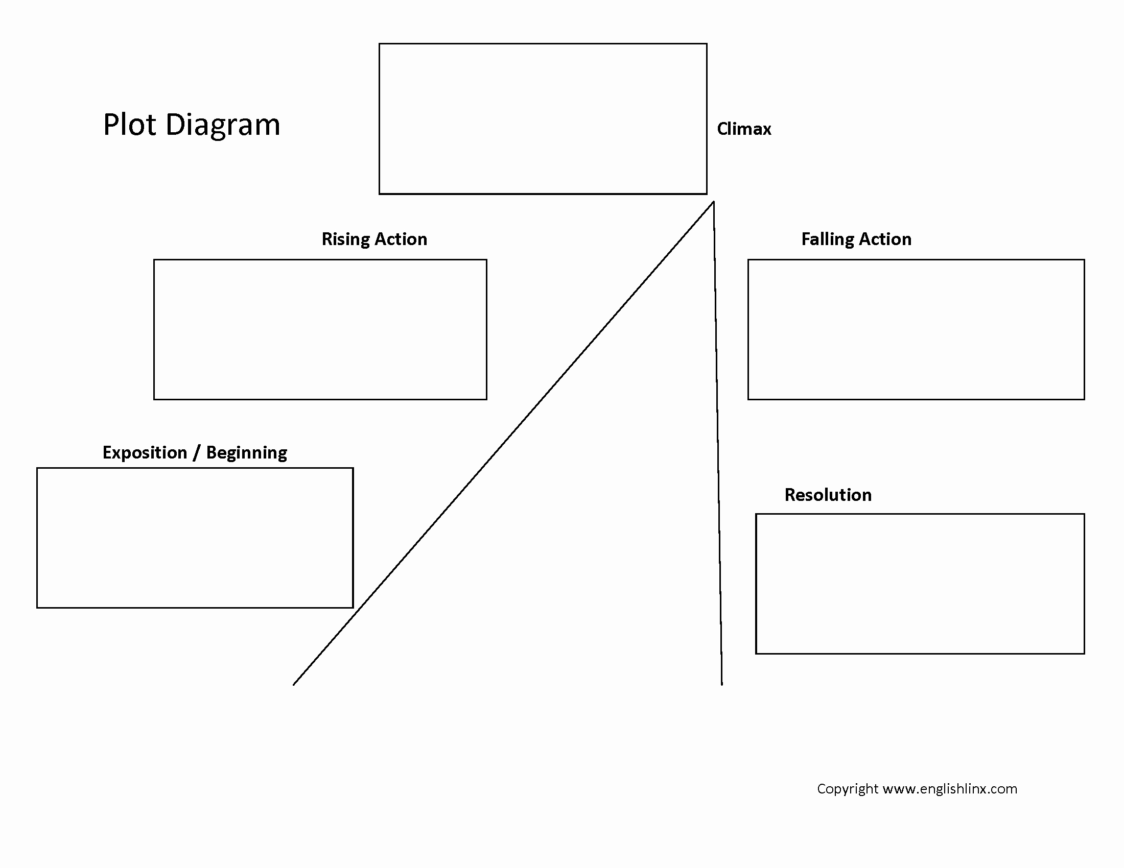Elements Of Plot Worksheet Fresh Plot Diagram 2 Worksheet Englishlinx Board
