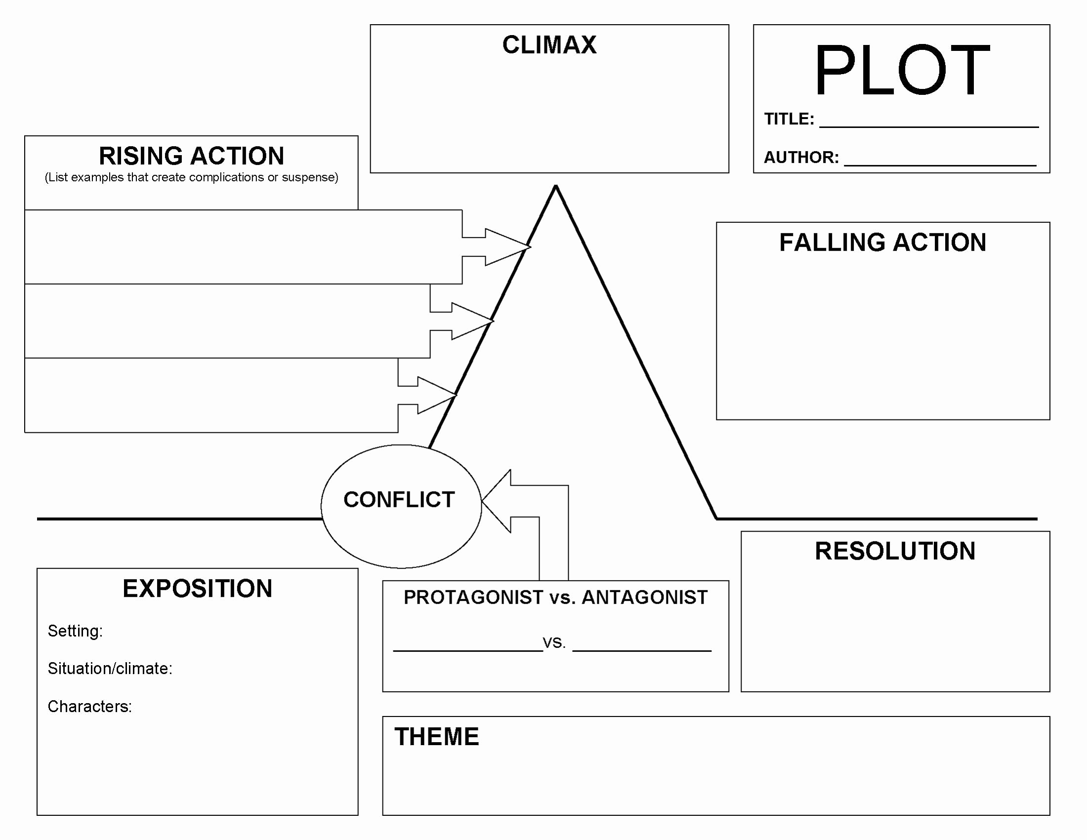 Elements Of Plot Worksheet Inspirational Blank Plot Diagram Template