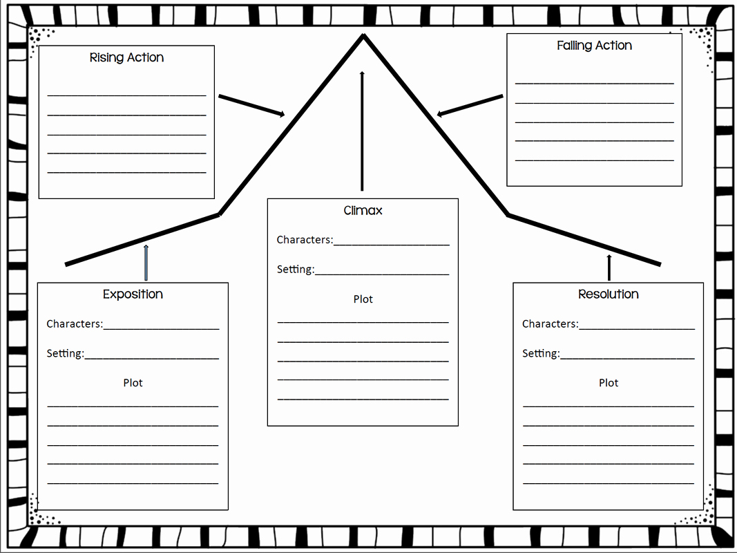 Elements Of Plot Worksheet New Category Story Elements Cruisin Through 4th Grade