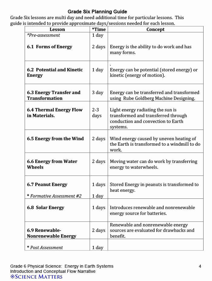 Energy Transformation Worksheet Answer Key Best Of Energy Transformations Worksheet