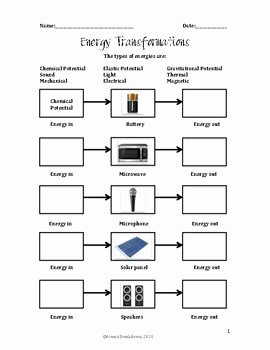 Energy Transformation Worksheet Answer Key Elegant Energy Transformation Worksheet by the atomic Breakdown