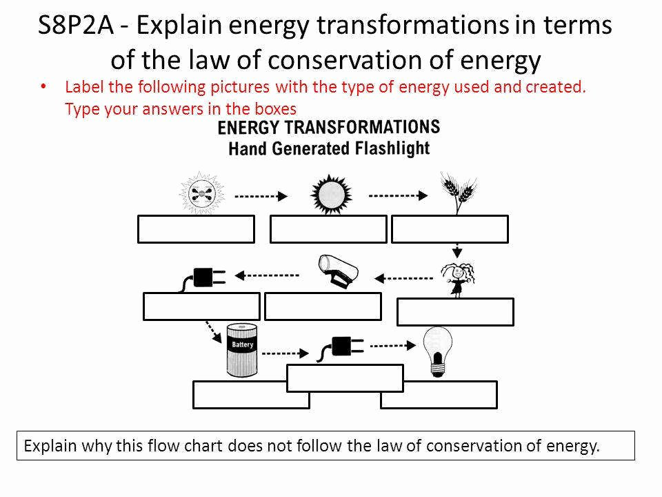 Energy Transformation Worksheet Answers Best Of Energy Transformation Worksheet