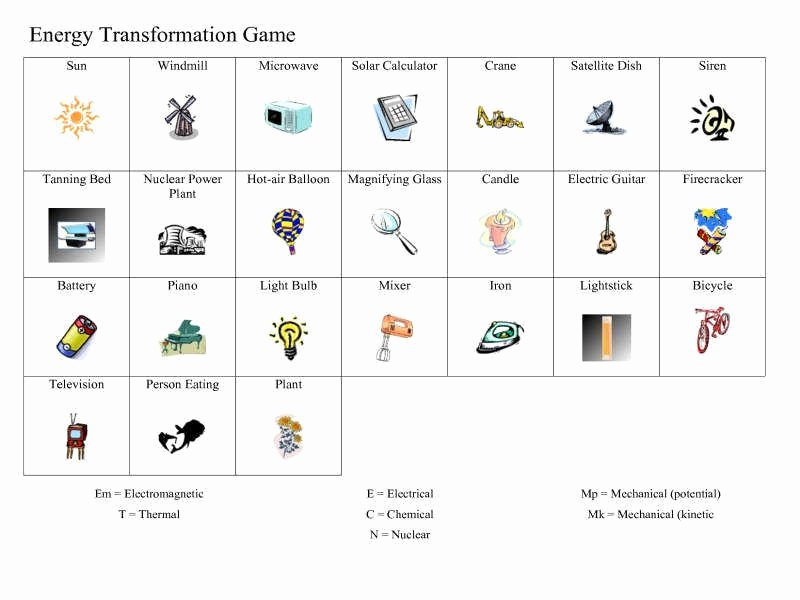 Energy Transformation Worksheet Answers Inspirational Energy Transformation Worksheet