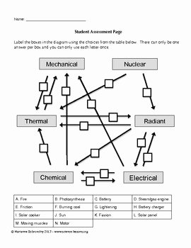 Energy Transformation Worksheet Middle School Awesome Energy Transfer Worksheets Middle School Heat Transfer