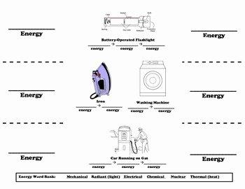 Energy Transformation Worksheet Middle School Inspirational Energy forms Energy Transformations Foldable Worksheet