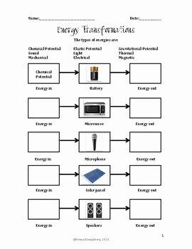 Energy Transformation Worksheet Middle School Inspirational Energy Transformation Worksheet by the atomic Breakdown