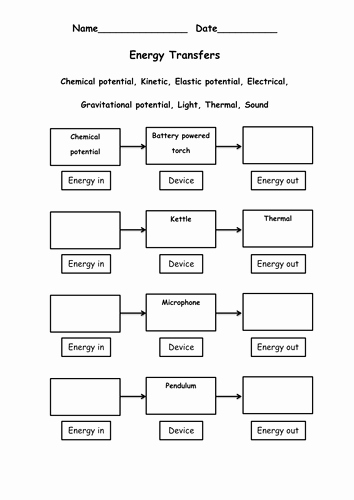 Energy Transformation Worksheet Middle School New Energy Transfer Worksheet by Wondercaliban