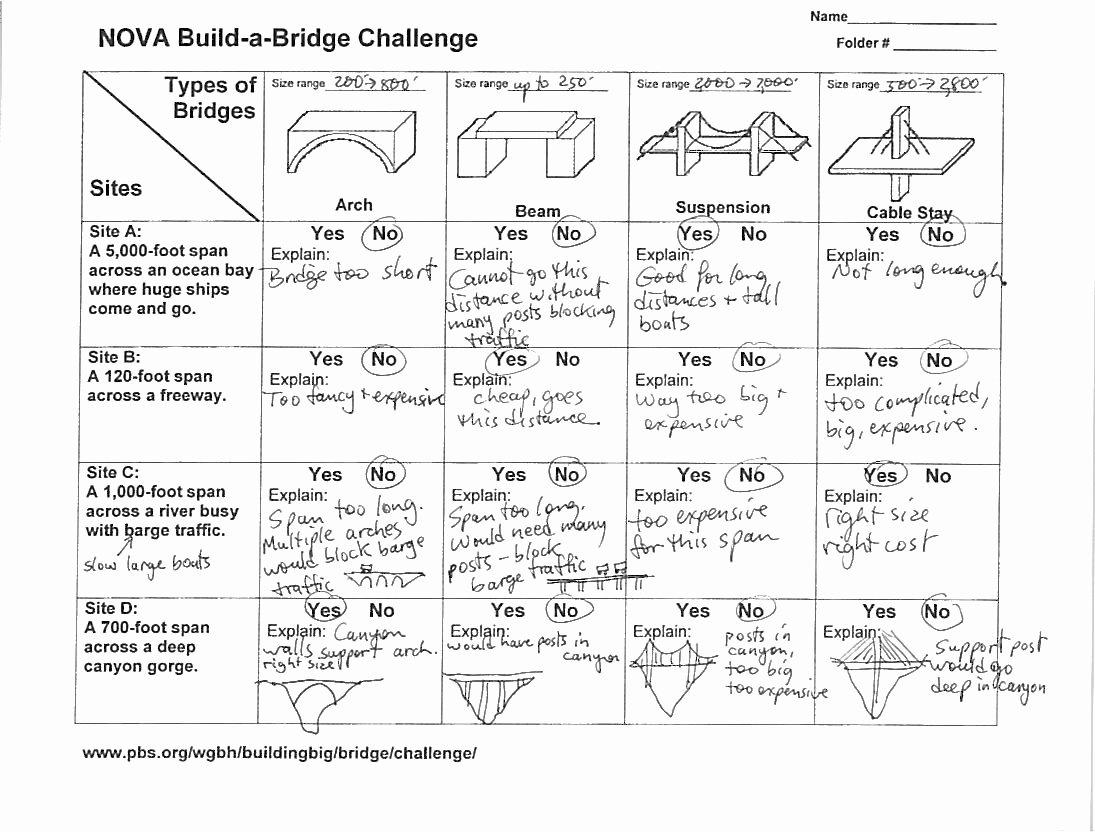 Engineering Design Process Worksheet Elegant Engineering Design Process Worksheet the Best Worksheets
