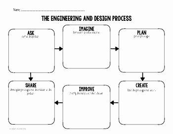 Engineering Design Process Worksheet New 71 Best Crash Course Worksheets Images On Pinterest