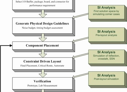 Engineering Design Process Worksheet Pdf Inspirational 54 Engineering Design Process Worksheet Engineering