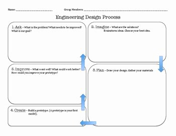 Engineering Design Process Worksheet Pdf Inspirational Stem Engineering Design Process Planner by Ideation and