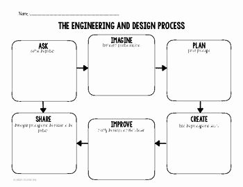 Engineering Design Process Worksheet Pdf Luxury 71 Best Crash Course Worksheets Images On Pinterest
