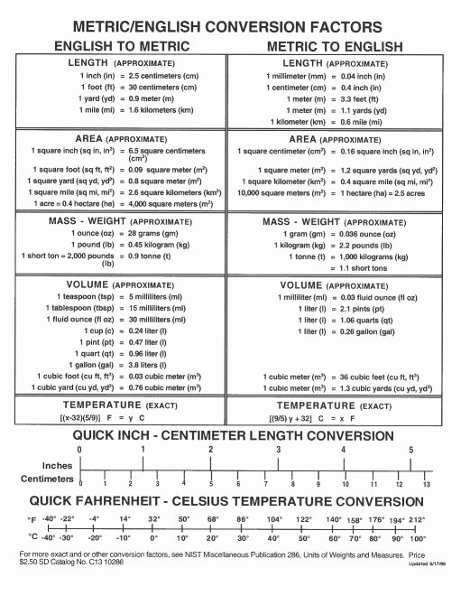 English to Metric Conversion Worksheet Fresh Metric English Conversion Chart Science