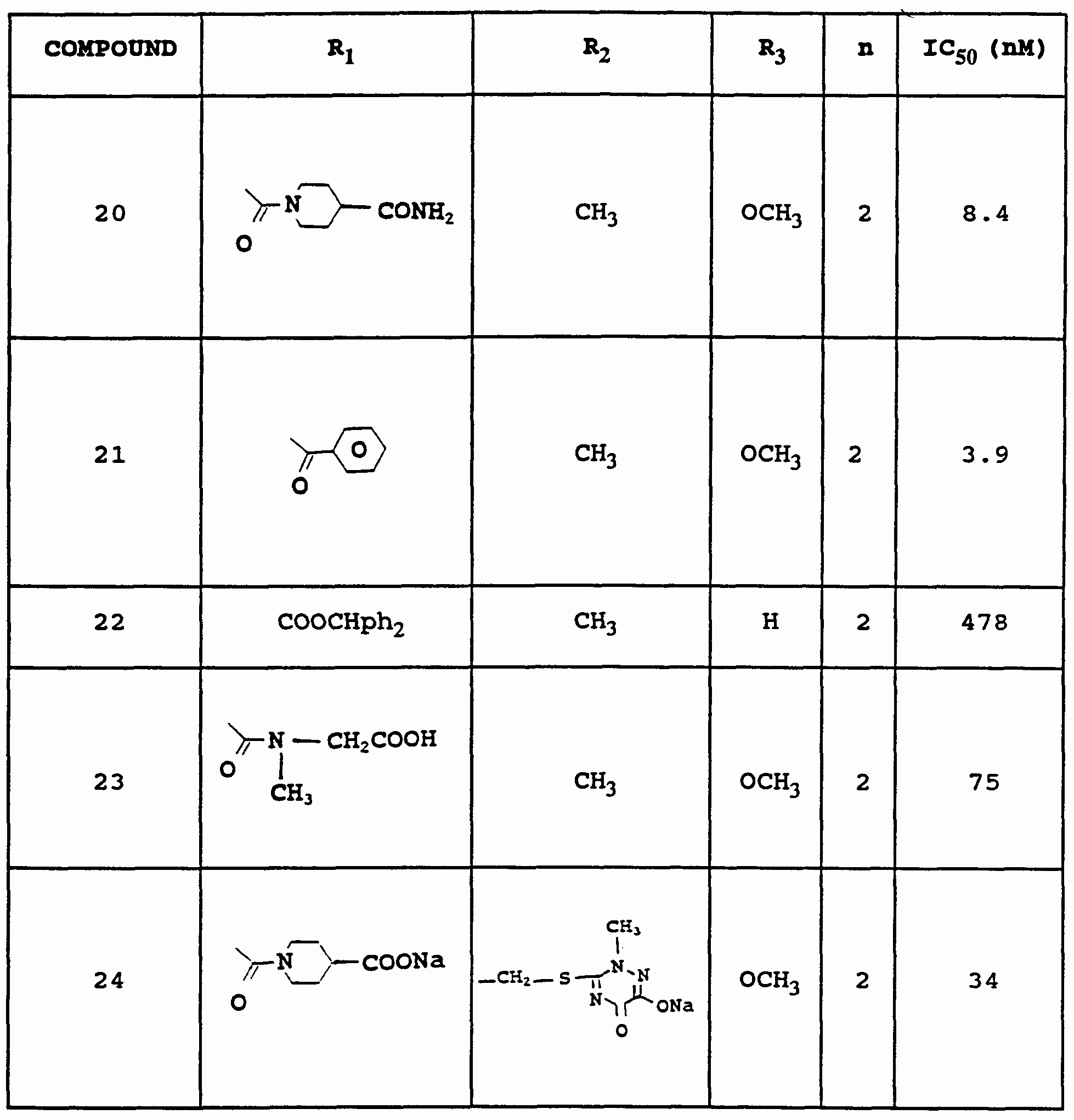 Enzyme Reactions Worksheet Answers Lovely 12 Best Of Enzyme Graph Worksheet Enzymes
