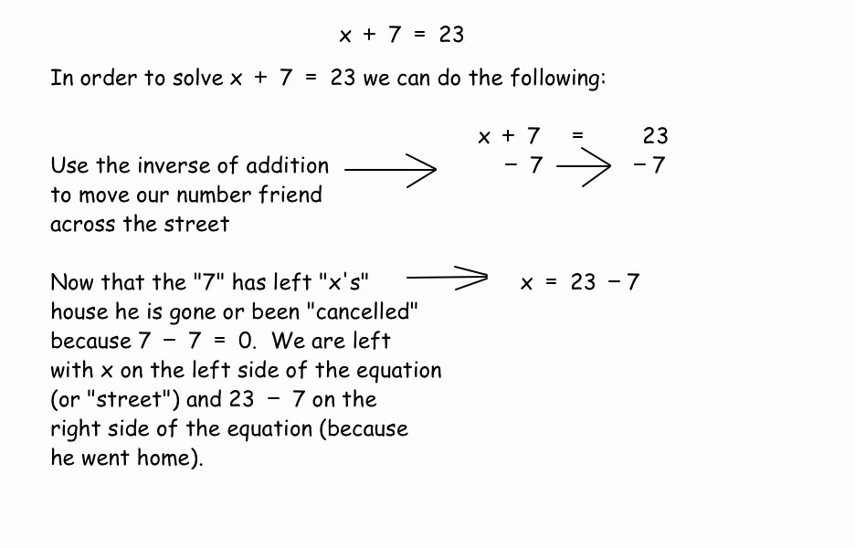 Equation Word Problems Worksheet Best Of solving 1 & 2 Step Algebraic Equations