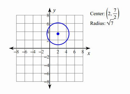Equations Of Circles Worksheet Lovely Using Equations Of Circles Worksheets