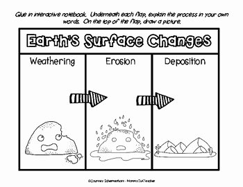 Erosion and Deposition Worksheet Beautiful Weathering Erosion Deposition Constructive