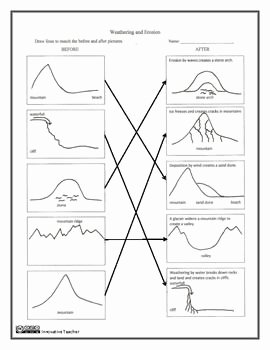 Erosion and Deposition Worksheet Inspirational Weathering and Erosion before and after Worksheet