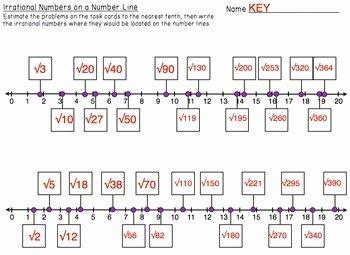 Estimating Square Root Worksheet Elegant Estimating Square Roots On A Number Line Task Card