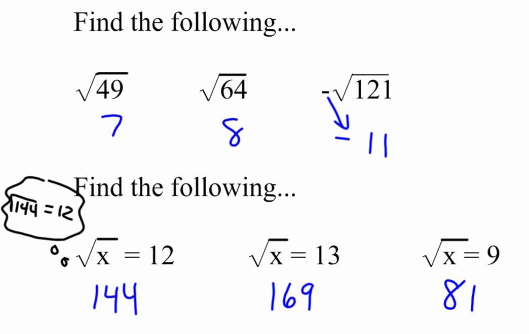 Estimating Square Root Worksheet Elegant Square Roots Estimating Square Roots D C Everest Junior