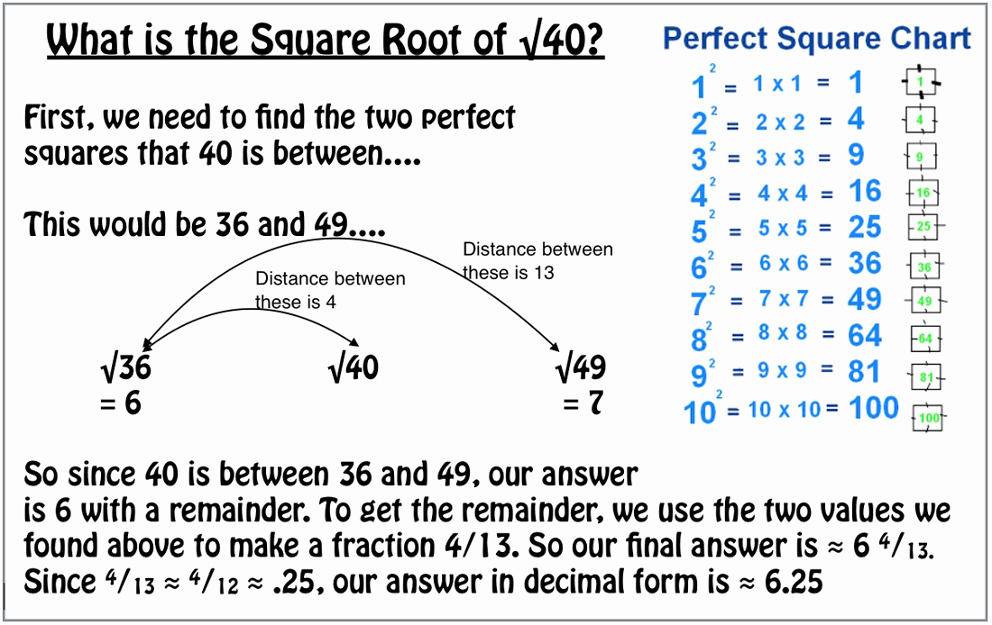 Estimating Square Root Worksheet New Estimating Irrational Square Roots Worksheet the Best