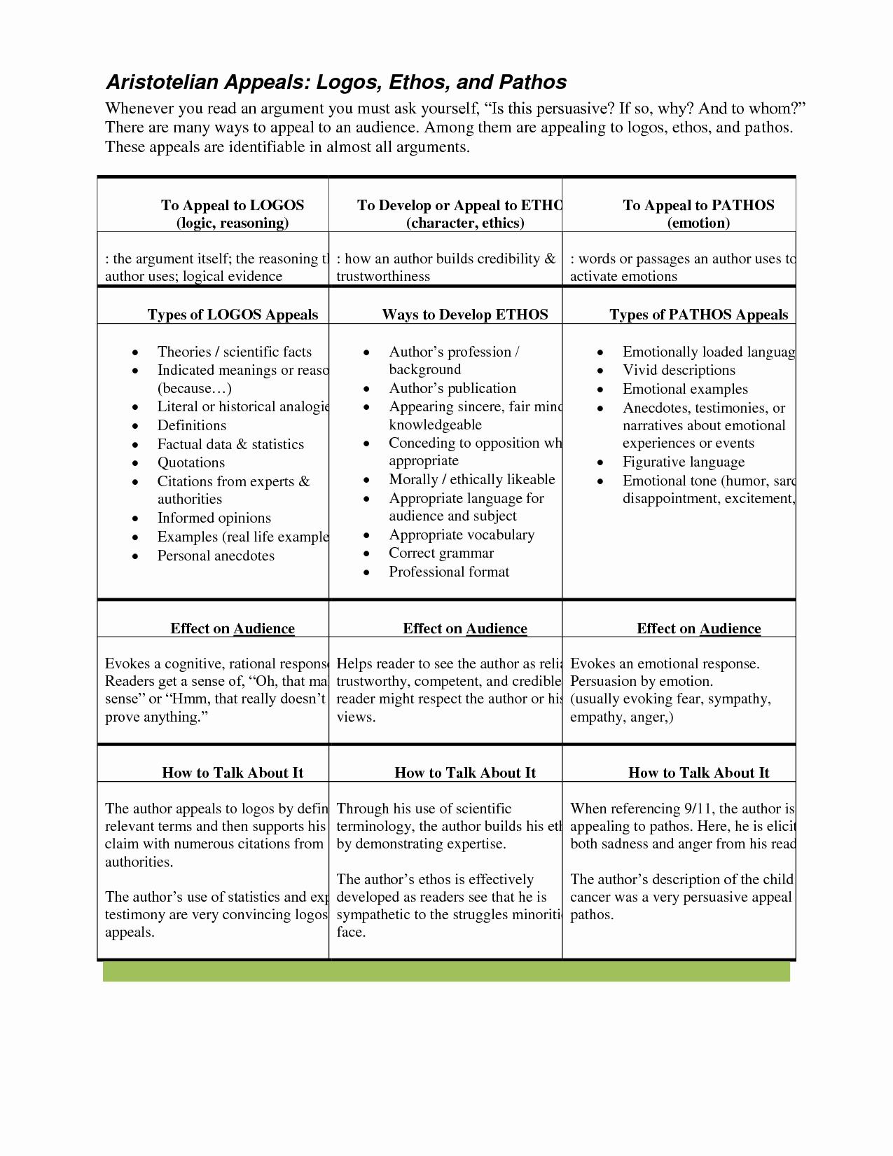 Ethos Pathos Logos Worksheet Answers Best Of Ethos Pathos Logos Worksheet