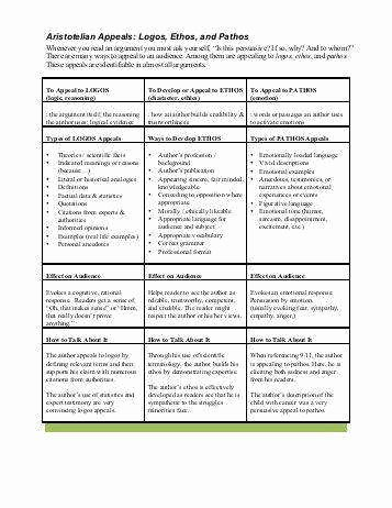 Ethos Pathos Logos Worksheet Answers Inspirational Ethos Pathos Logos Worksheet