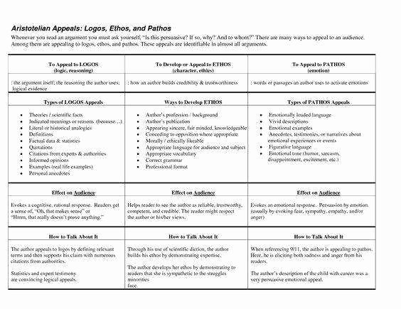 Ethos Pathos Logos Worksheet Answers Lovely Ethos Pathos Logos Worksheet