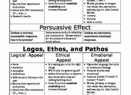 examples ethos pathos logos worksheet davezan 9d e ee9