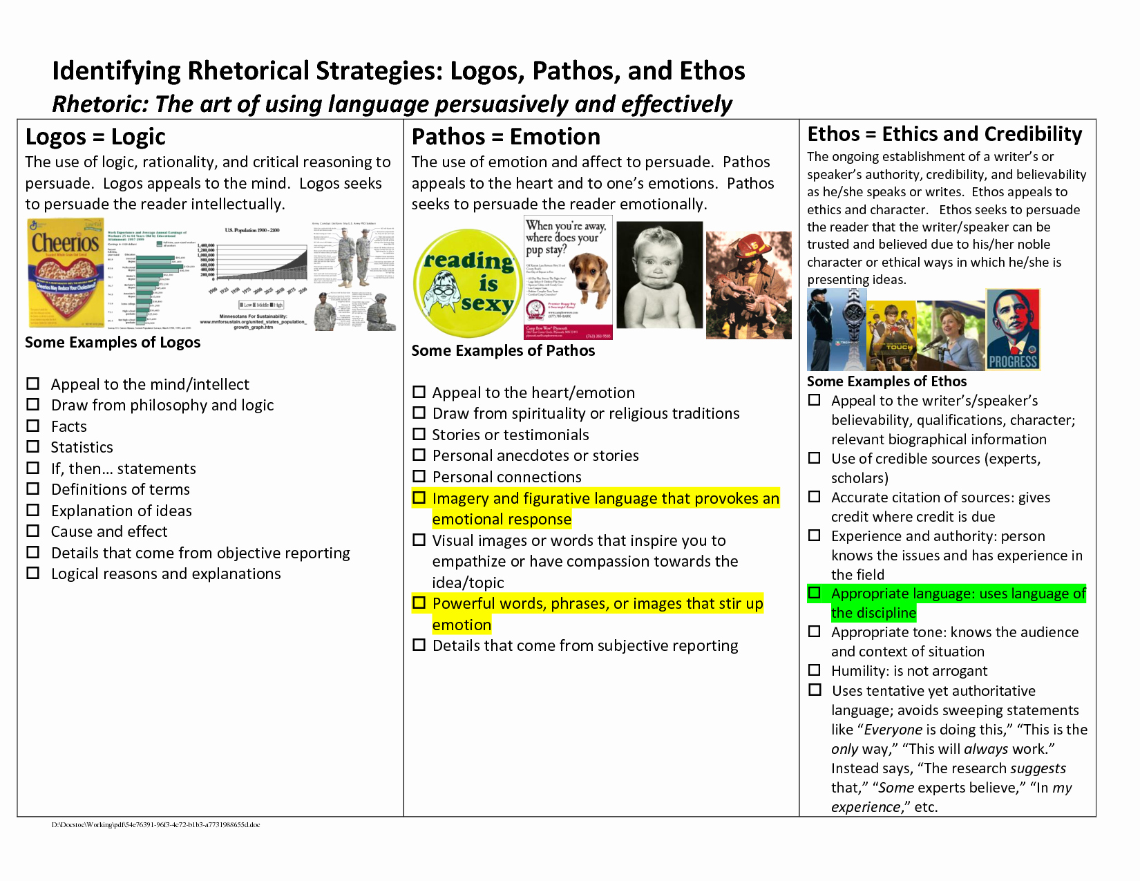 Ethos Pathos Logos Worksheet Awesome Engl Ii Pre Ap Using Logos Ethos and Pathos In Your