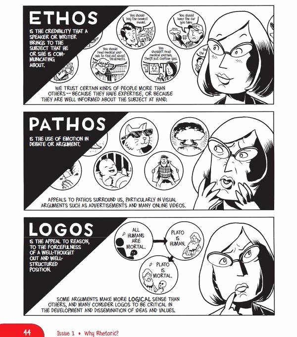 Ethos Pathos Logos Worksheet Awesome Ethos Pathos Logos Worksheet