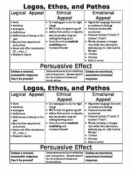 Ethos Pathos Logos Worksheet Elegant Ethos Pathos Logos Cheat Sheet by Creativity and