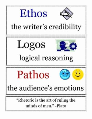 Ethos Pathos Logos Worksheet Fresh Ethos Logos & Pathos Miss Francine S Website 2018 2019