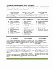 Ethos Pathos Logos Worksheet Luxury English Worksheet Ethos Logos and Pathos