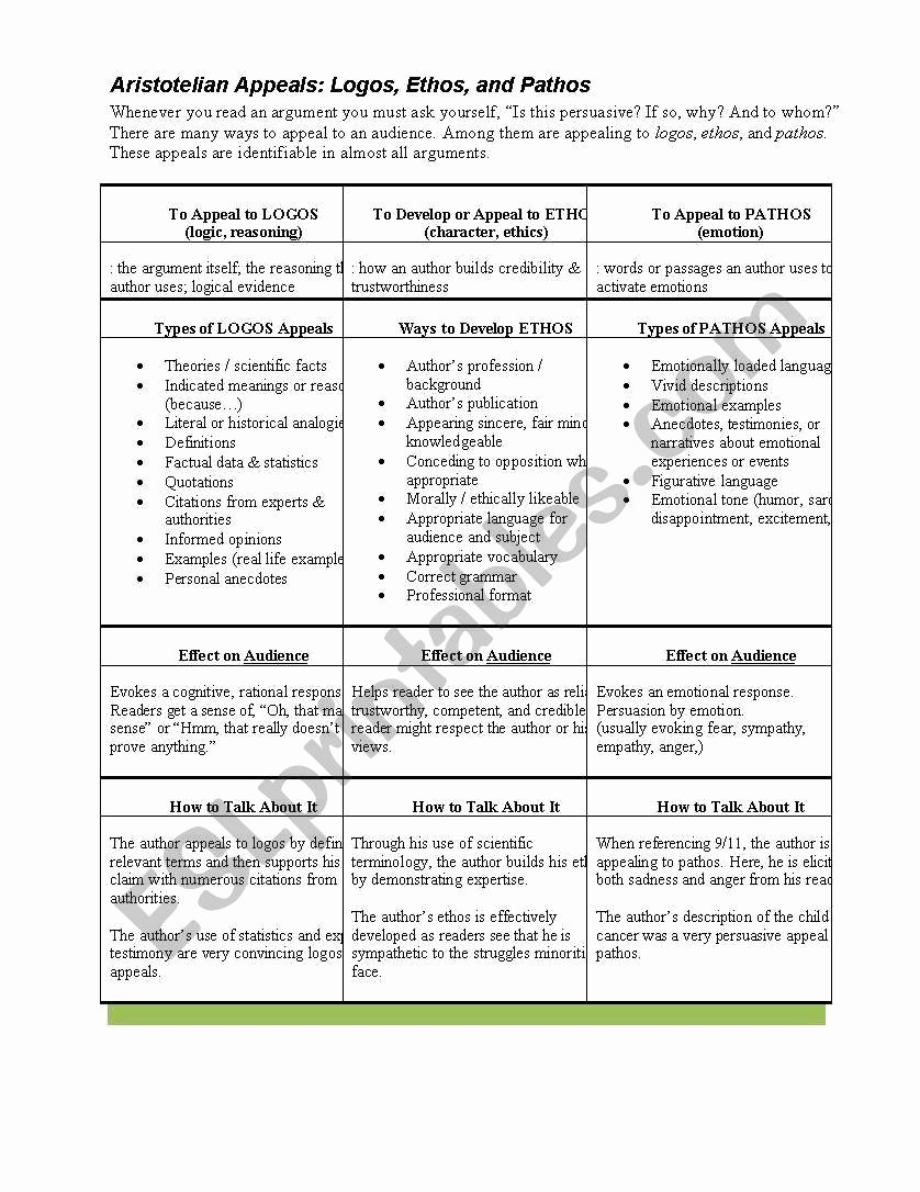 Ethos Pathos Logos Worksheet New Ethos Logos and Pathos Esl Worksheet by Ali Turnerl