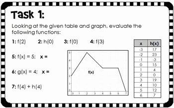 Evaluating Functions Worksheet Algebra 1 Best Of Evaluating Functions Task Cards by Scaffolded Math and