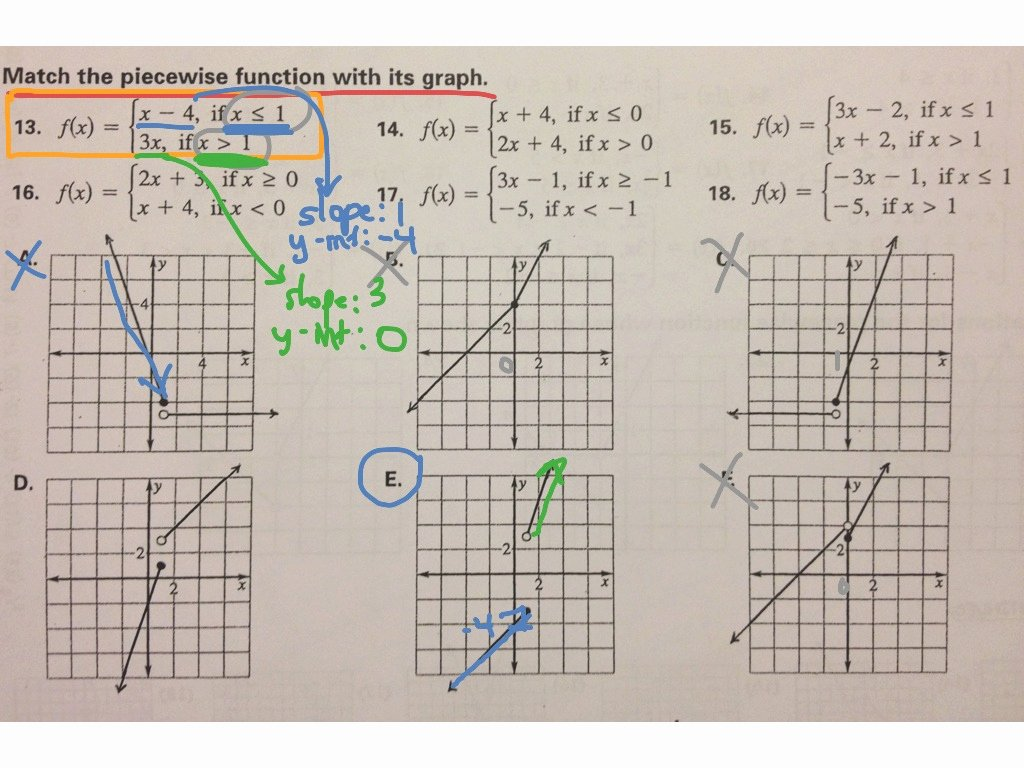 Evaluating Piecewise Functions Worksheet Unique Cool Matching Piecewise Functions to their Graphs Math
