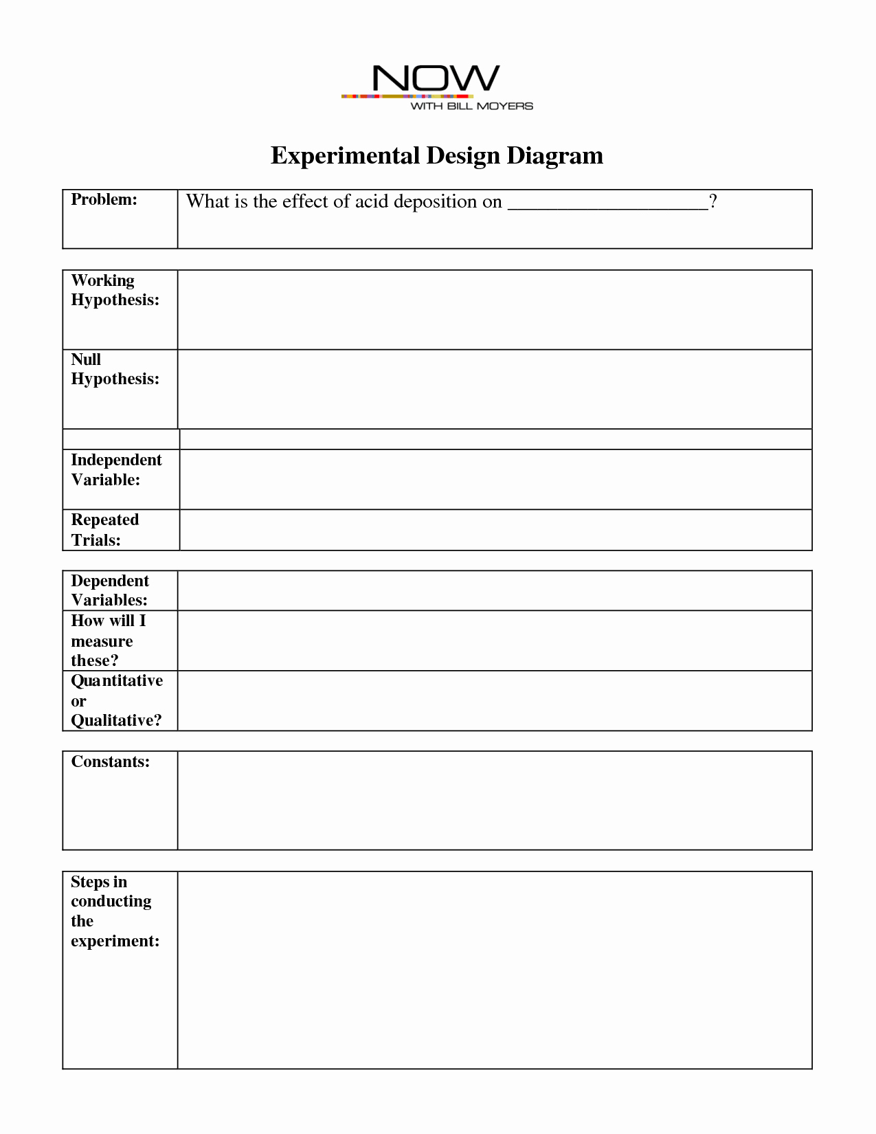 Experimental Design Worksheet Answers Elegant Other Worksheet Category Page 318 Worksheeto