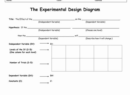 Experimental Design Worksheet Scientific Method New Experimental Design Worksheet Scientific Method Answer Key