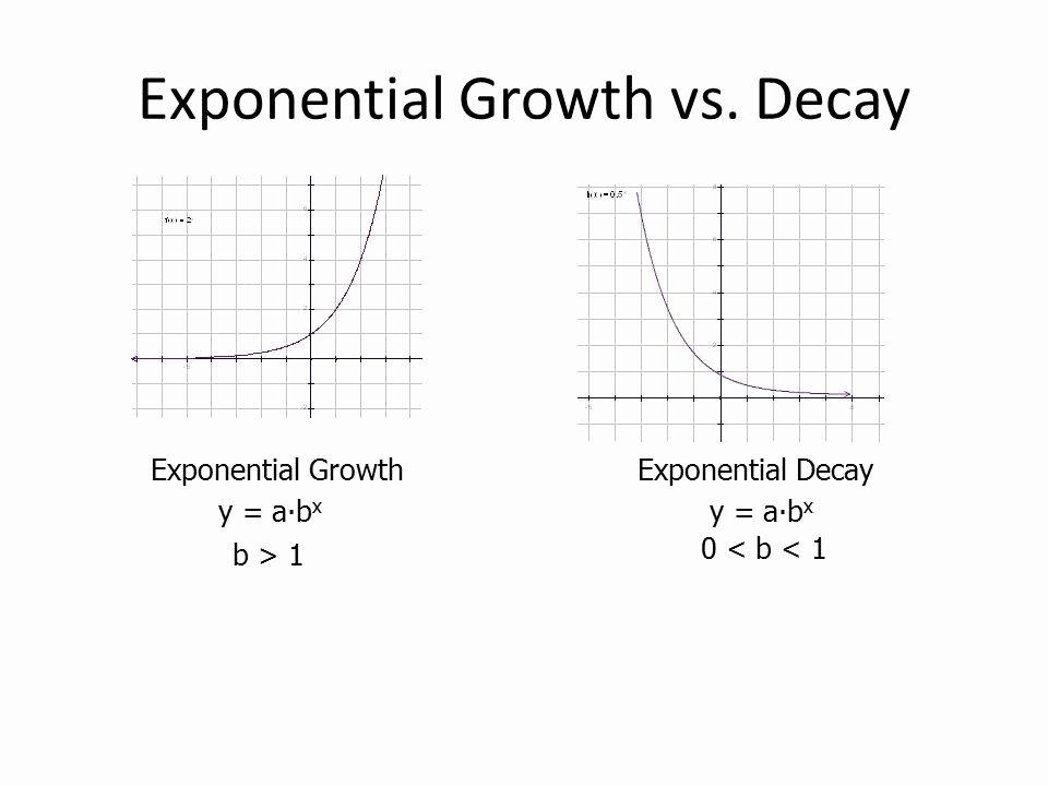 Exponential Function Word Problems Worksheet Awesome Exponential Growth and Decay Word Problems Worksheet Pdf