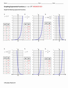 Graphing Exponential Functions ALGEBRA Worksheet 2