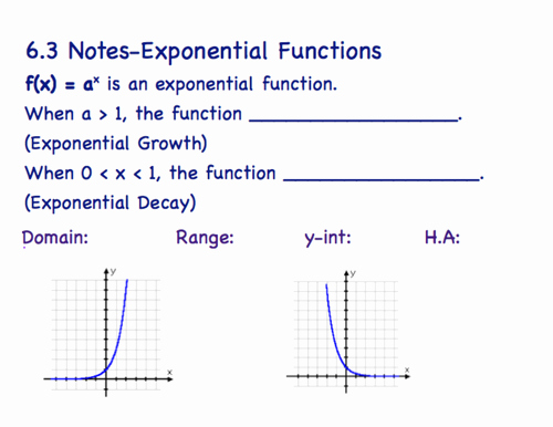 Exponential Functions Worksheet Answers Unique Exponential Function Guided Notes & Answer Key by Gwamer1