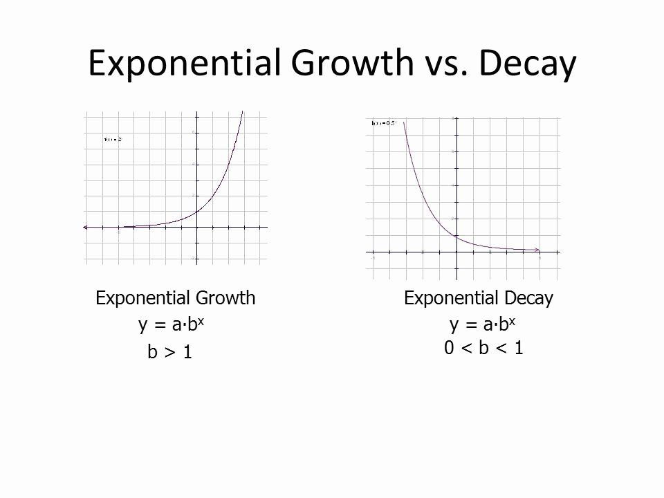 Exponential Growth and Decay Worksheet Luxury Exponential Growth and Decay Word Problems Worksheet Pdf