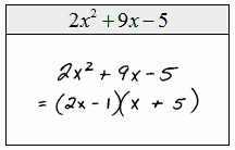 Factoring Ax2 Bx C Worksheet Beautiful Openalgebra Factoring Trinomials Of the form Ax 2