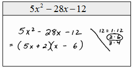 Factoring Ax2 Bx C Worksheet New Openalgebra Factoring Trinomials Of the form Ax 2