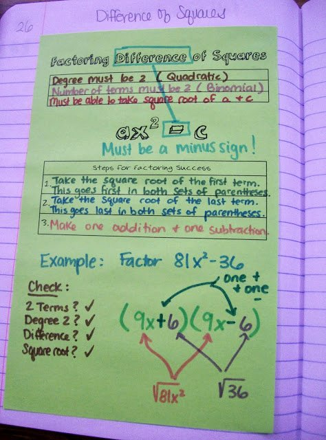 Factoring Difference Of Squares Worksheet Lovely Math = Love Algebra 1 Inb Pages Polynomials and Factoring