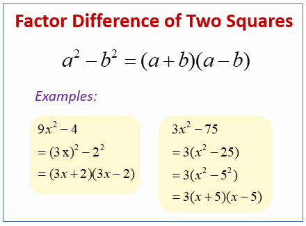 Factoring Difference Of Squares Worksheet Unique Factor Difference Of Squares Examples solutions Videos